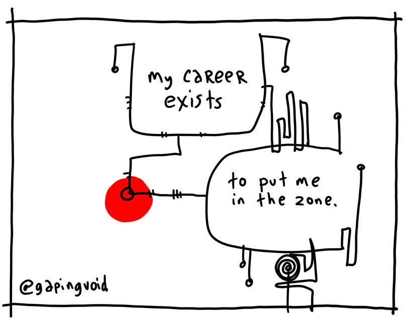 Kreativnost i produktivnost