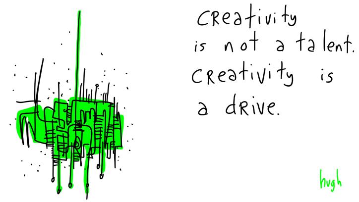 Kreativnost i produktivnost_drive